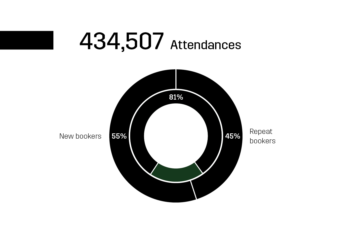 Audiences-and-Impact-1-AR19.png?mtime=20200205123104#asset:60965