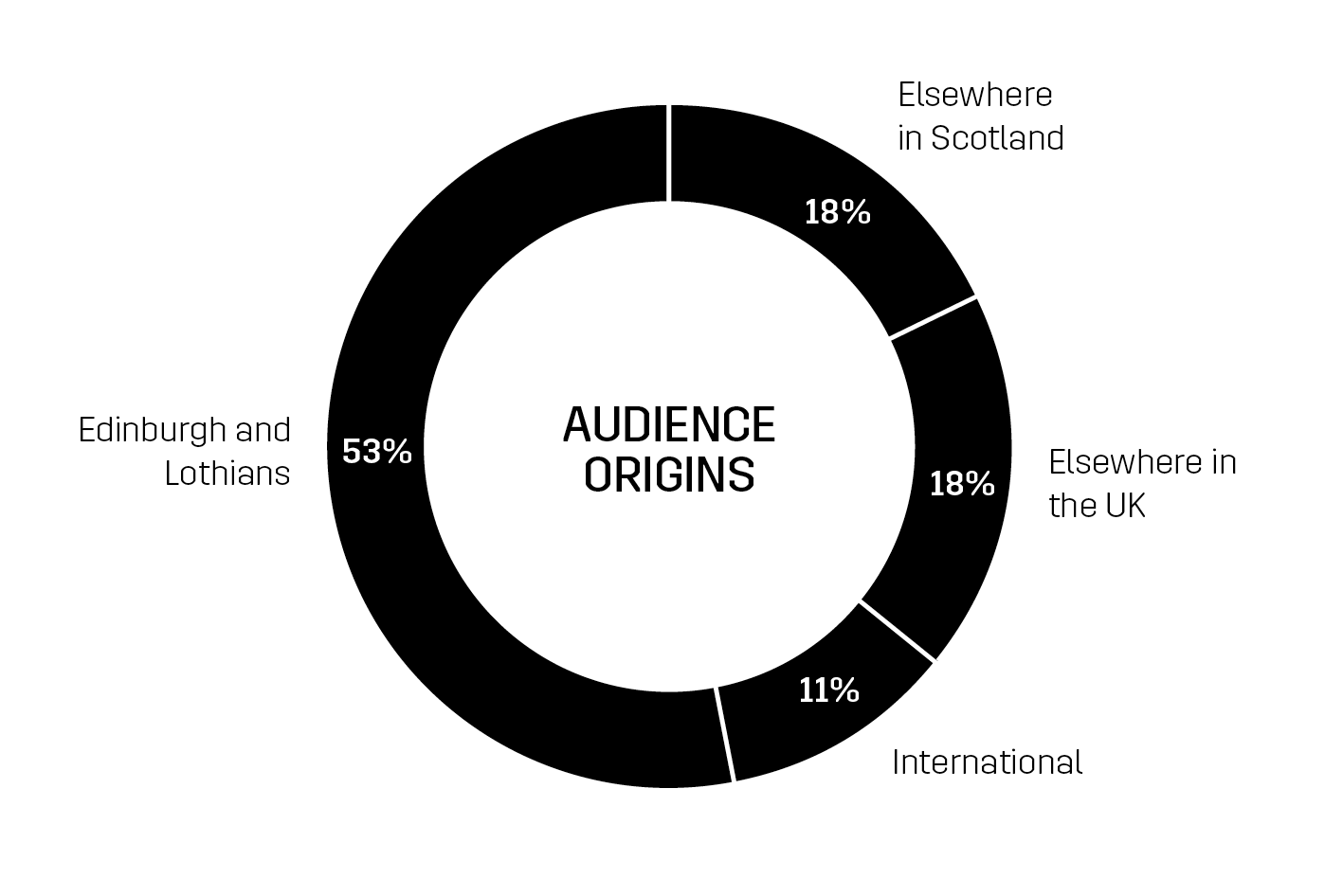 Audiences-and-Impact-4-AR19.png?mtime=20200205123107#asset:60971
